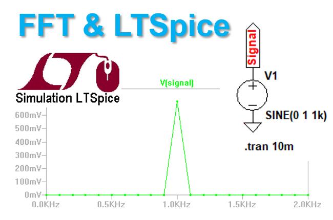 FFT avec LTSpice : Tutorial basique